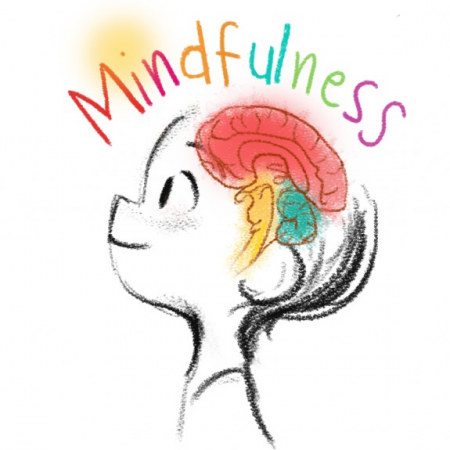 https://renaissancelifetherapies.com/mindfulness-training/