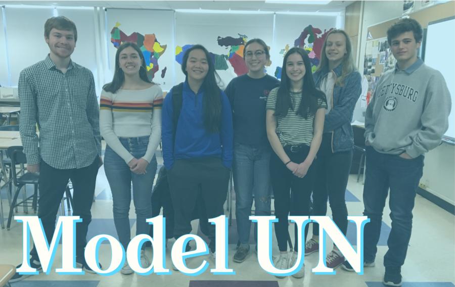 Model+UN