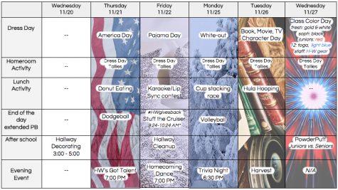 Dress up and Dress Down Days of Spirit Week
