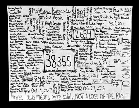 A collage of names of people who have been lost in mass shootings and school shootings, along with numbers and dates that identify the days of shootings and lives lost due to gun violence